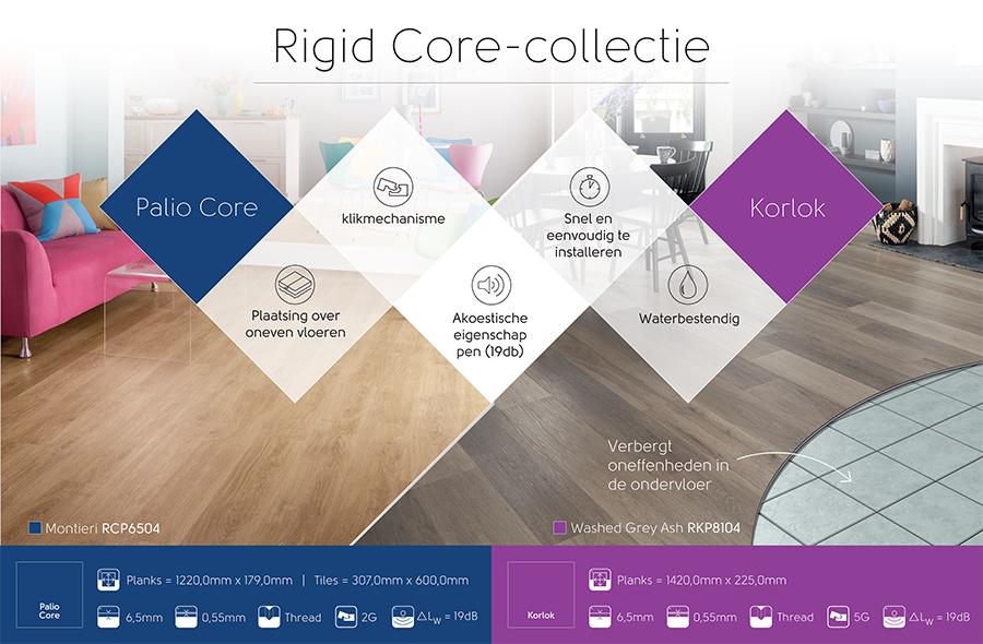 Designflooring Rigid Core click PVC